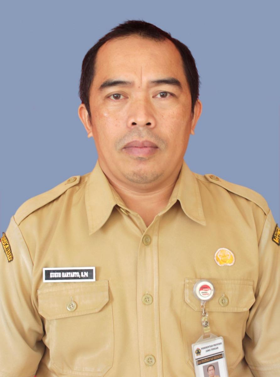 Kukuh Haryanto, S.Pd.